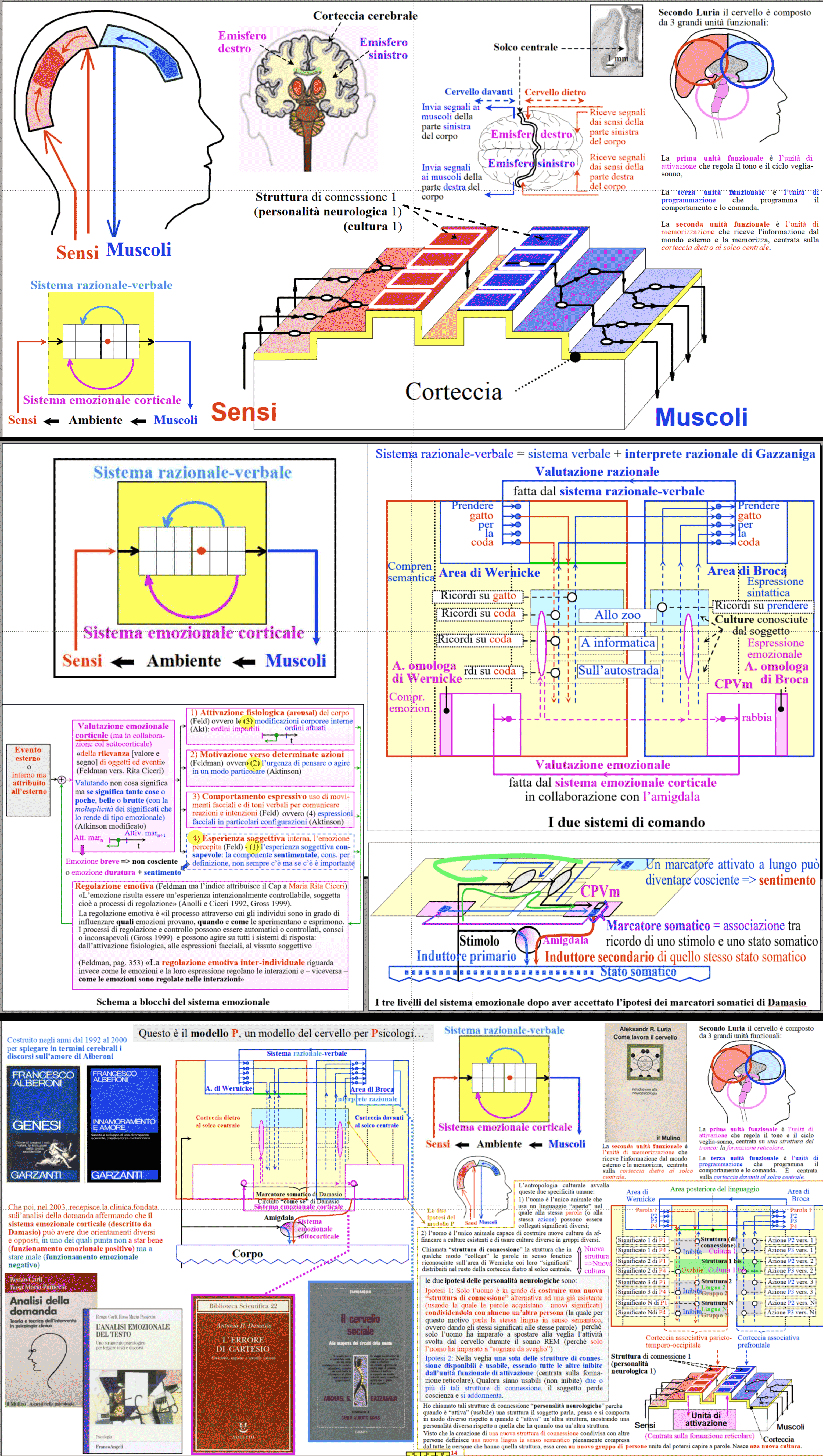 Fig1_2_4